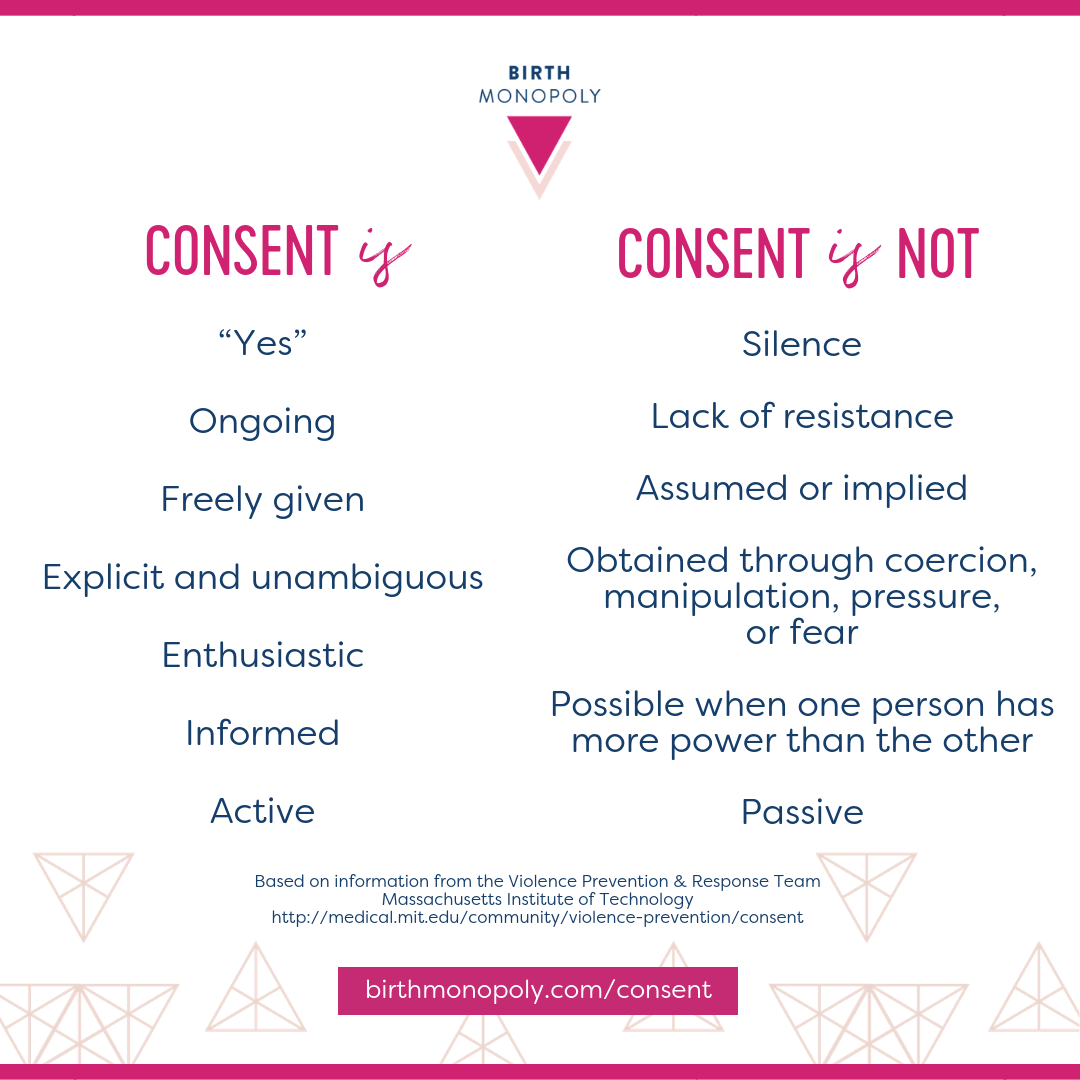 Consent Culture Birth Monopoly